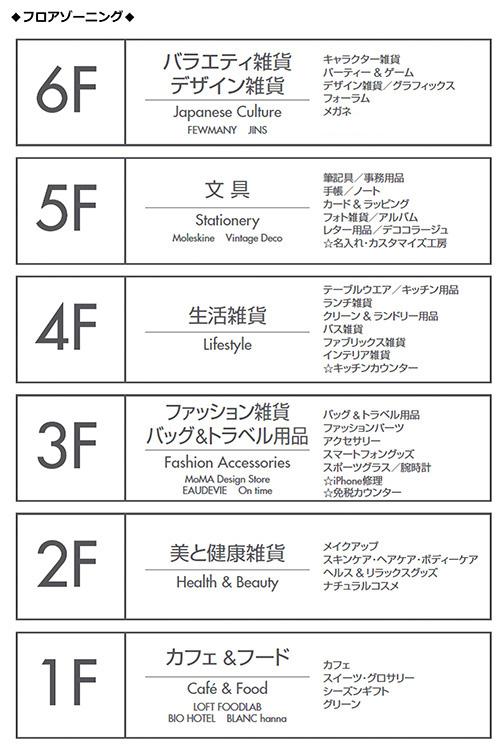銀座ロフト_フロアマップ
